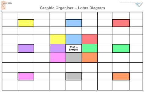 lotus diagram  brainstorming  planning leader