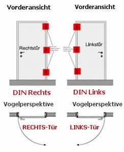 Tür Din Links : was versteht man unter din links din rechts ~ Orissabook.com Haus und Dekorationen