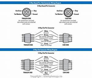 13 Pin Trailer Wiring Diagram Uk