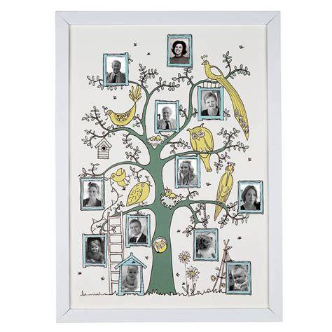 1000 Images About Family Tree On Family Trees 1000 Images About Family Tree On Trees Tree