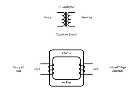 Transformer Isolation Technical Articles