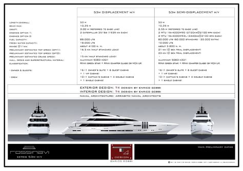 Technical Specification Of The Ketos 53m Yacht By Team For