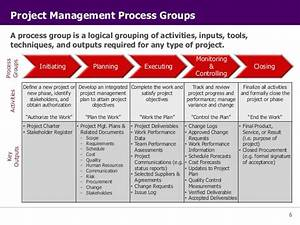 The Project Management Process Groups A Case Study Pdf