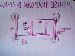 Physics Blog  Mouse Trap Car Diagram