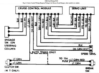 Subaru Flasher Relay Location Wiring Source