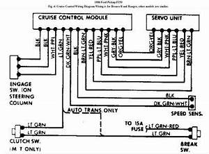 Ford Cruise Control Diagram : steering column wiring is there a difference between ~ A.2002-acura-tl-radio.info Haus und Dekorationen
