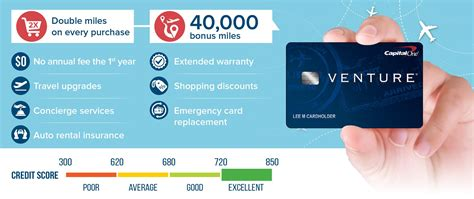 The capital one venture card offers unlimited 2x venture miles. The Best Rewards Credit Cards From Capital One ...