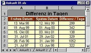 Zinsen Pro Monat Berechnen : berechnen arbeitstage pro monat ~ Watch28wear.com Haus und Dekorationen