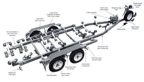 Tracker Boat Trailer Wiring Diagram Solutions