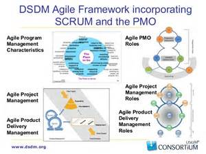 Dsdm Linking Agile Program Management Agile Project