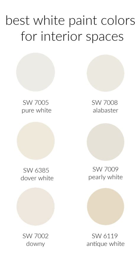 six of the best white paint colors thistlewood farm