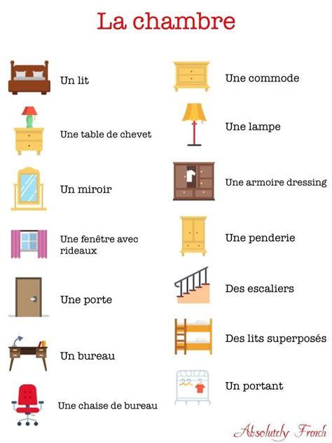 Vocabulaire  Les Meubles De La Maison Français