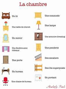 Les Meubles De Maison : vocabulaire les meubles de la maison fran ais pinterest teaching french and language ~ Teatrodelosmanantiales.com Idées de Décoration