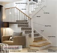 Desain Interior Tangga Minimalis Tangga Rumah Minimalis Modern 14 Aglaproduct 27 Model Tangga Rumah Minimalis Modern Terbaru 2017 Desain Kamar Mandi Bawah Tangga Minimalis Keren Dan Nyaman