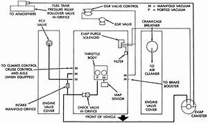 1993 Jeep Grand Cherokee Vacuum Diagram V8 - Questions  With Pictures
