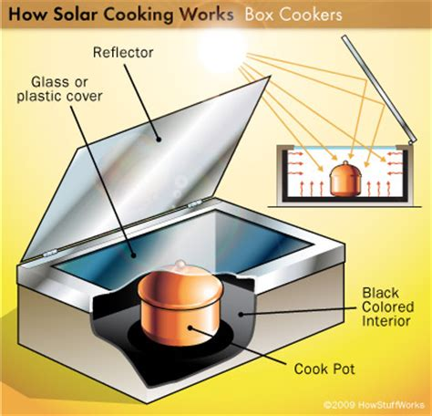solar oven designs the solar cooker a sustainable design miller s