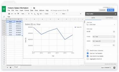 Chart Google Sheets Insert Line Inserted Data