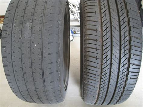 Tips To Prevent Tyre Bust This Summer In Uae 2017-18
