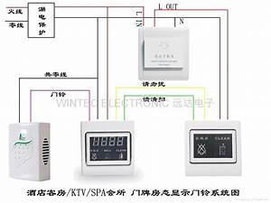 Doorbell Wiring Diagram  86  China Manufacturer  - Combination Switch