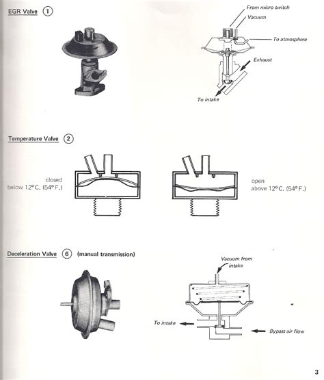 Engine Vacuum Diagram 1973 Vw Bu by Thesamba Bay Window View Topic Looking For