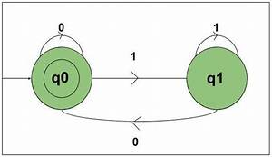 Construct Dfa Which Interpreted As Binary Number Is