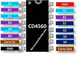 Cd4560 Bcd Adder Examples  Pinout  Applications And Features