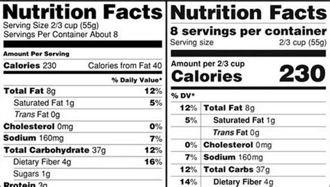 fda nutrition facts timetable  realistic  kroger