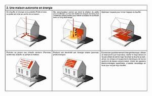 conomiser maison site de bricolage maison mr economiser With amazing bricolage a la maison 12 transfert dimage sur bois super simple