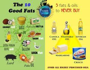 Fats and Oils 101: Healthy or Unhealthy?