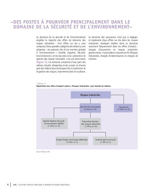 offre d emploi cadres offre d emploi cadre 28 images le march 201 de l emploi cadre dans l 201 conomie sociale et