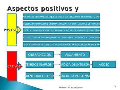 linea de tiempo de aspectos positivos y negativos de los