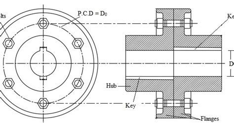 number  bolts required   flange coupling