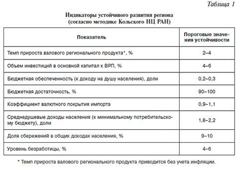 Барьеры для развития биоэнергетики в украине