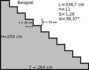 Treppe Berechnen Online : ma e einer treppe berechnen ~ Lizthompson.info Haus und Dekorationen