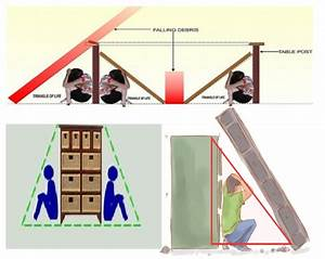 Chaitanya Foundation: Earthquake Safety tips to face ...