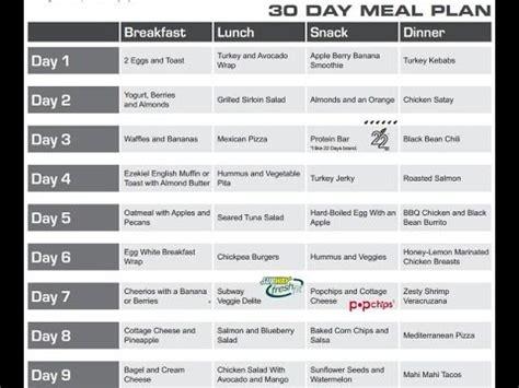 jillian michaels  day shred diet plan week  plan