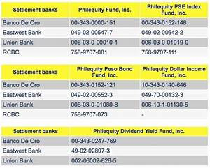 how to open mutual fund account in philequity richard With documents you need to open a bank account