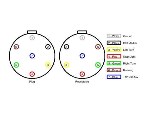 wiring diagrams heavy haulers rv resource guide