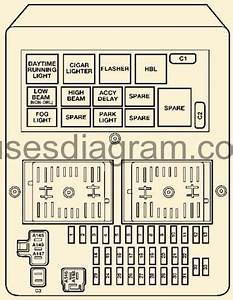 2000 Jeep Grand Cherokee Fuse Panel