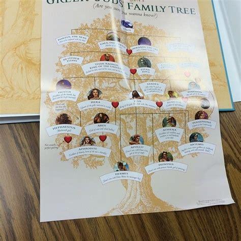 greek gods family tree images  pinterest