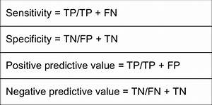 Calculating Sensitivity  Specificity  Positive Predictive Value  And