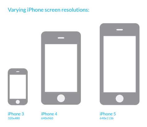 iphone screen resolution how apple could make the move to 4 7 quot iphone displays