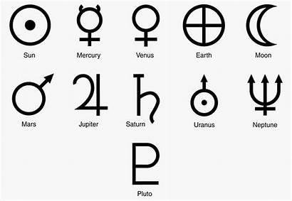 Symbols Meanings Sun Moon Pagan Planets Google