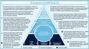 4a  The Minimalist Risk Framework