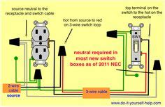 wiring diagram receptacle to switch to light fixture for the home light fixtures