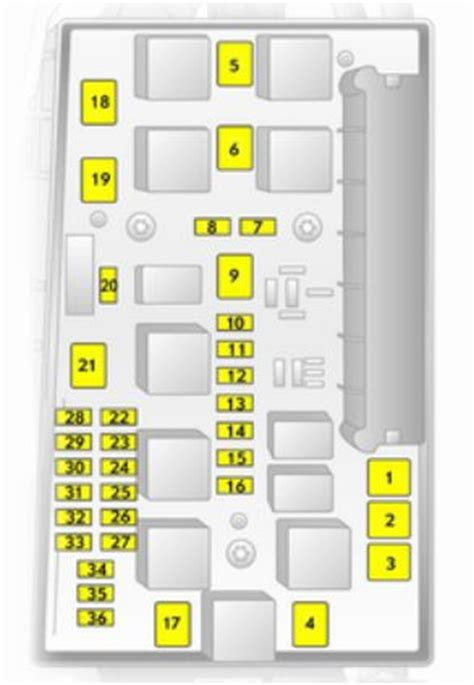vaxuhall zafira    fuse box diagram auto