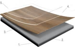 Commercial Grade Vinyl Plank Flooring by Products Novafloor Luxury Vinyl Tile
