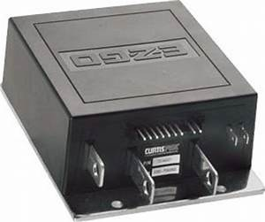 19952000 Speed Controller Systems