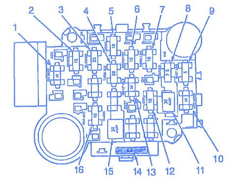 1996 Jeep Fuse Block Diagram by Jeep 1988 Fuse Box Block Circuit Breaker Diagram