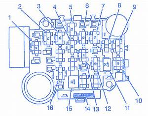 Jeep Cherokee 1988 Fuse Box  Block Circuit Breaker Diagram